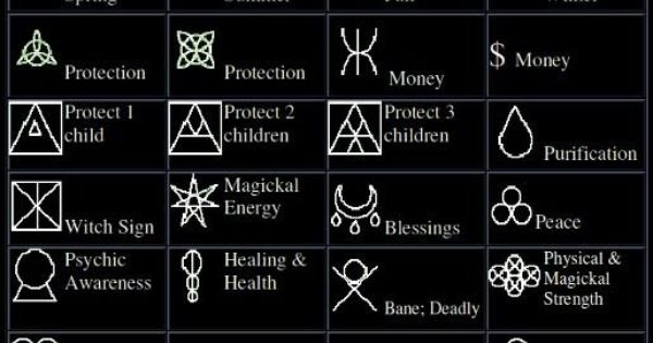 the green witch �� o �� bos symbols runes