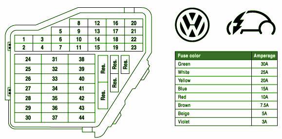 2005 Vw Beetle Fuse Box Vw Jetta Volkswagen Jetta Fuse Box
