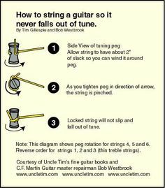How To Restring Your Guitar Guitar Lessons Guitar Chords Guitar Tips