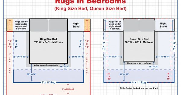 Rug size guides good idea pinterest search need to for What size rug do i need