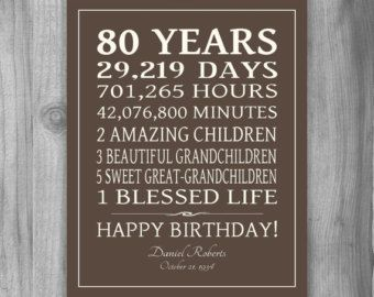 80th Birthday Gift Sign Canvas Print Personalized Art Mom Dad