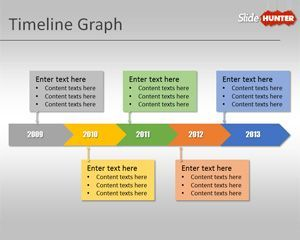 Free Timeline Graph Template For Powerpoint Presentations