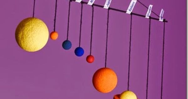 Hanger Solar System Earth And Space Science Pinterest