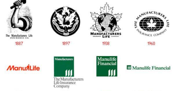 Manulife Financial Logo Evolution Life Insurance Companies Logo