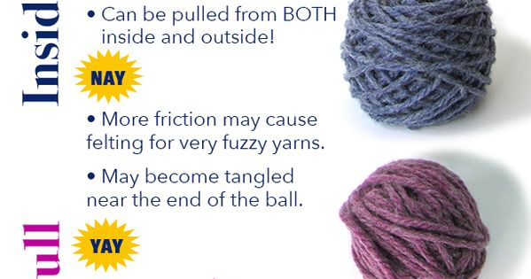 Knitting Yarn Over Continental Style : Inside versus outside pull yarn balls from school by