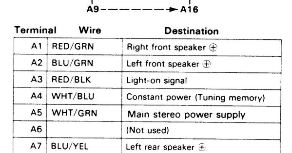 Elegant 1999 Honda Accord Stereo Wiring Diagram In 2020 Honda Civic Honda Acura Legend