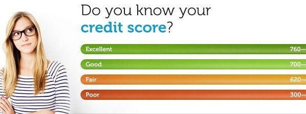 Very Bad Credit Loans