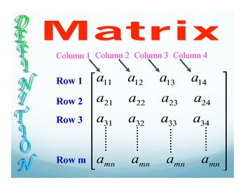 Matrix Posters Math Poster Matrices Math Matrix