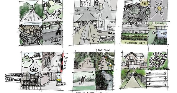 storyboard in thesis