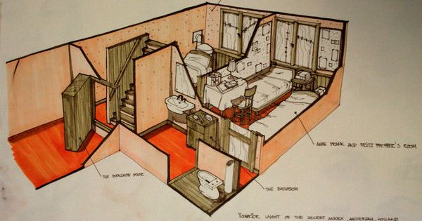 Anne Frank  S Annex By Killabee Jpg 600 U00d7384 Pixels