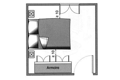 Plan Chambre Ou Mettre Le Lit Dans La Chambre Amenagement