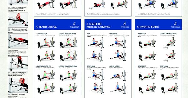 Total gym incline bodyweight trainer exercise chart spec