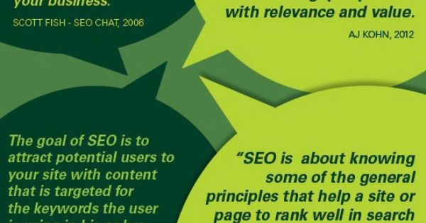 Know More About New And Old Definitions Of Seo Internet Marketing Service Local Seo Services Seo