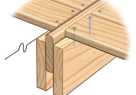 Tips for how to build a deck decking board and backyard for 6 inch wide decking boards