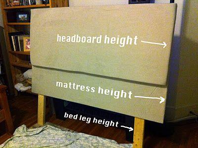 DIY   How to Make a Headboard...