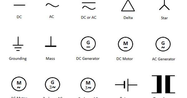 electric symbols