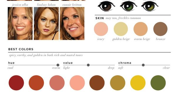 Find Out How To Pick Your Best And Worst Colors Do You