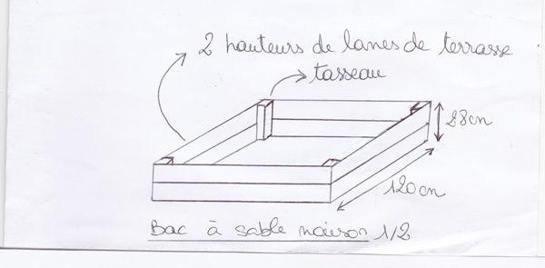 comment construire un bac sable 1 2 carr s de sable. Black Bedroom Furniture Sets. Home Design Ideas