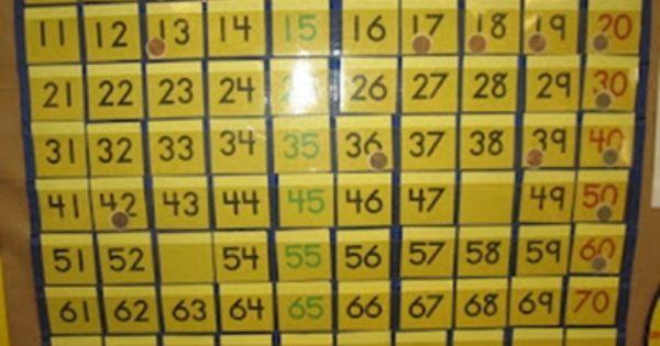 Kindergarten Calendar Time Common Core : Modifying calendar time in kindergarten