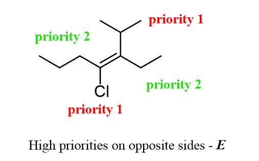 Pin By Beth Baran On Organic Chemistry In 2020 Chemistry Practice Problem