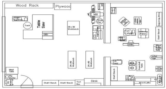 Drawing A Workshop Floor Plan Workshop Layout Shop Layout Woodworking Shop Layout