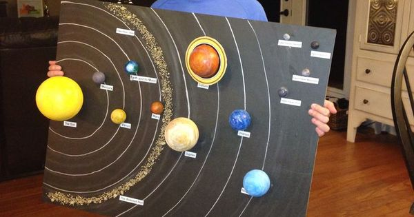 3d solar system model school project - photo #26
