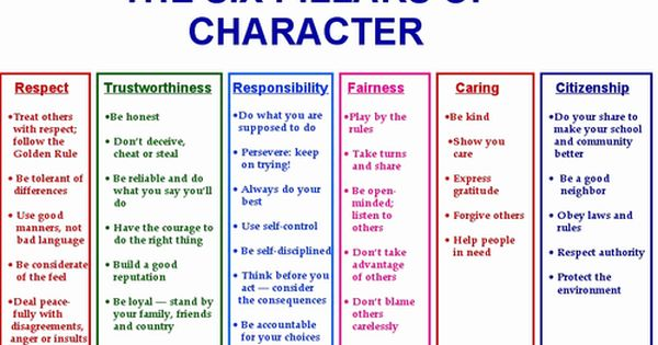 Character education character education pinterest for Six pillars of character coloring pages