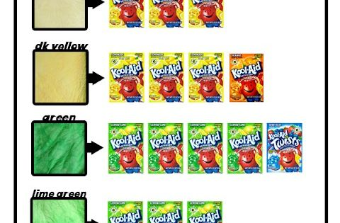 KoolAid dye color chart