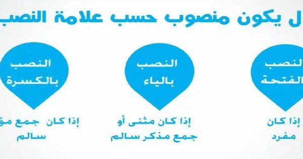 شرح درس الحال بالأمثلة Arabic Lessons Learning Arabic Teaching