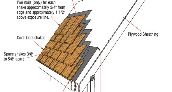 Best Mansard Roof Details Roof Manual Cedar Shake And 640 x 480