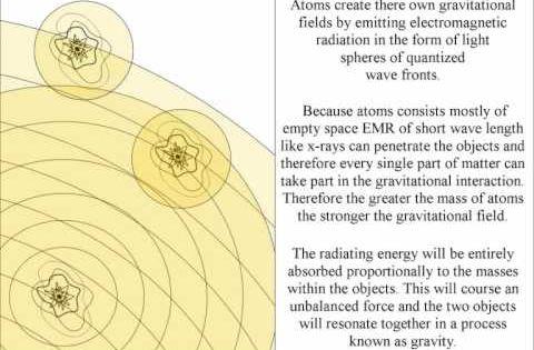 Nikola Tesla Was Working On A Theory That Would Explain