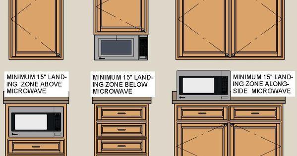 Kitchens baths in lincoln nebraska kithen design rule for Kitchen remodeling lincoln ne