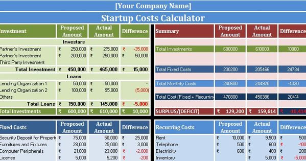 Download Startup Costs Calculator Excel Template Exceldatapro Start Up Business Excel Templates Start Up