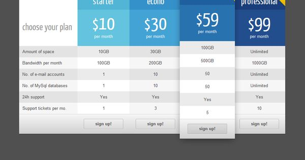 Css price table templates css menu maker web things for Css table design templates
