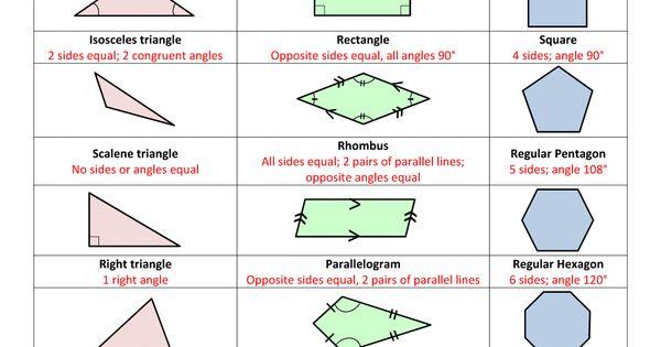 basic geometry formulas cheat sheet pdf