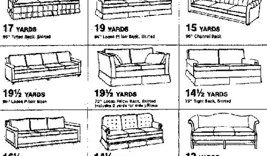 Little Green Notebook fabric guide for upholstering different types of furniture 2