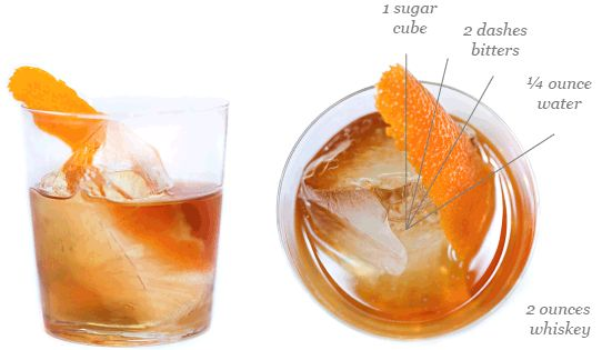 Anatomy of a Cocktail: Old-Fashioned | Eat me | Pinterest | Anatomy ...
