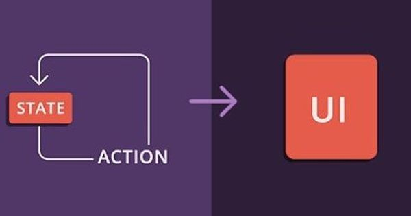 Typescript With Redux No No Ngrx Store Ooo Really Huh Focus On Managing Application State Isn T Really Simple Without Practice Programmers Angular2