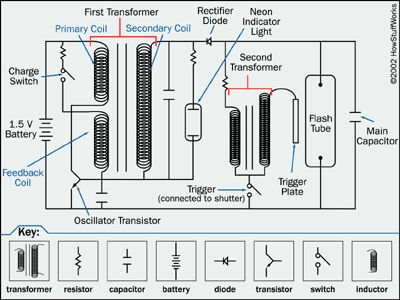 diagram of kindle paperwhite diagram wiring diagram free