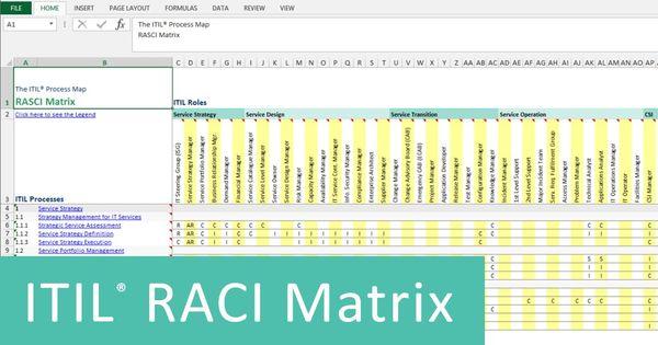 "Video: ITIL RACI Matrix. -- The RACI matrix (""RACI model ..."