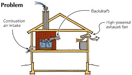 fireplace chimney design