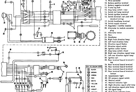 1989 Harley Davidson Heritage Softail Softail Motorcycle Wiring Diagram
