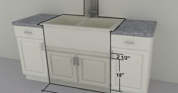 Ikea Kitchen Hack A Base Cabinet For Farmhouse Sinks And Deep Cooktops Ikea Sinks Ikea Farmhouse Sink Ikea Farm Sink