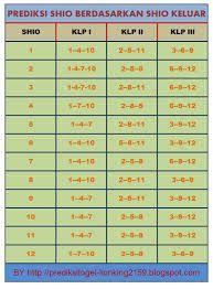 Tabel Sydney 2020 Lengkap : tabel, sydney, lengkap, Hasil, Gambar, Untuk, Kelompok, Sydney,, Terbaru, Gambar,, Buku,, Kutipan, Terbaik