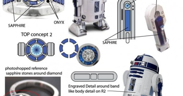 R2D2 ring?? @Alysha Cauffman Esworthy, could this be your way off future