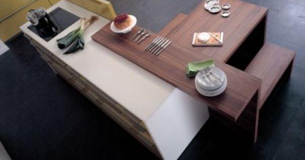 Table Prolongement Ilot Avec Images Cuisine Ouverte Salle A