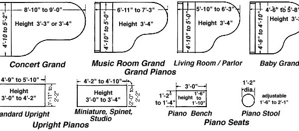 Grand Piano Dimensions Google Search Grand Baby Grand