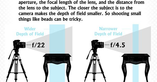 How to control the Aperture and Depth of Field infographic photography