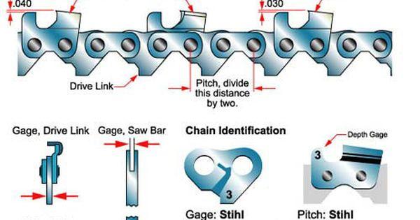 Chainsaw Rip Chain Google Search Chainsaw Sharpener Chainsaw Chains Chainsaw Chain