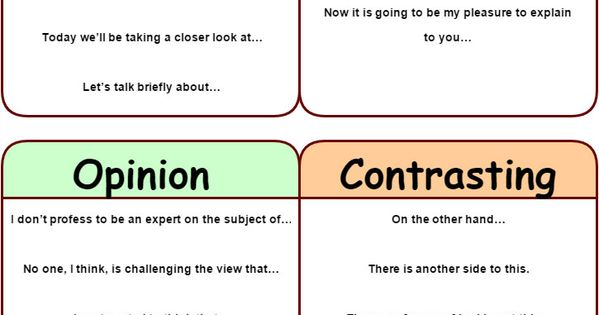 emphasizing a word in an essay Use the guidelines below to learn how to use literary quotations  emphasizing your ideas what to include in literary analysis take a look at this sample paragraph.